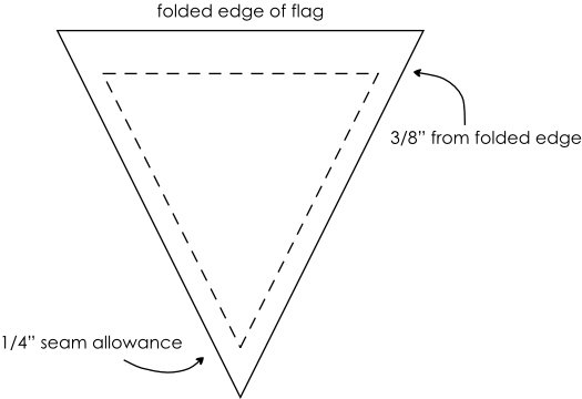 Bunting Seam Allowance Guide